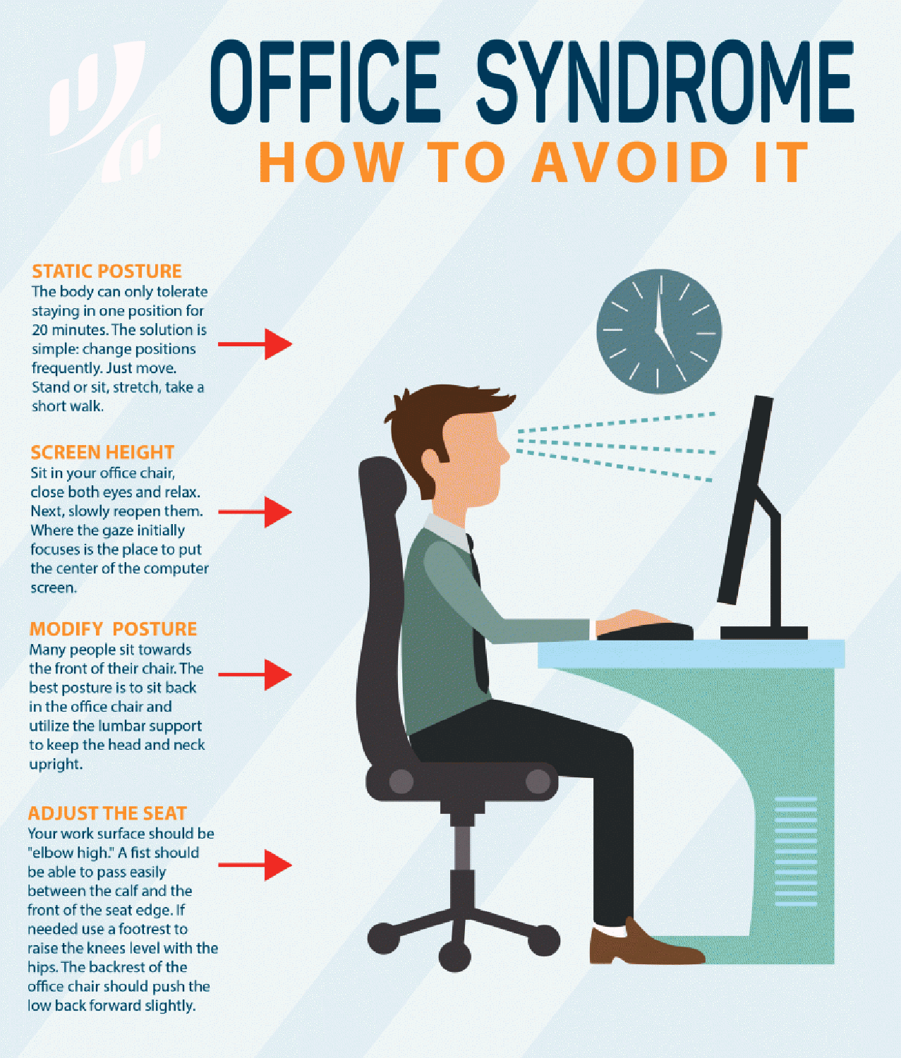 Office Syndrome. How to avoid it. infographic posture