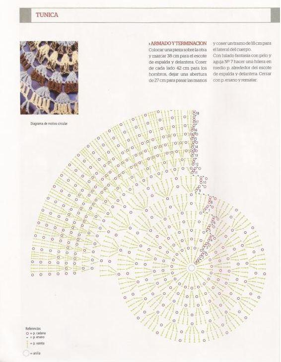 Tunica granny gigante de crochet - Patrones Crochet | Tejidos ...