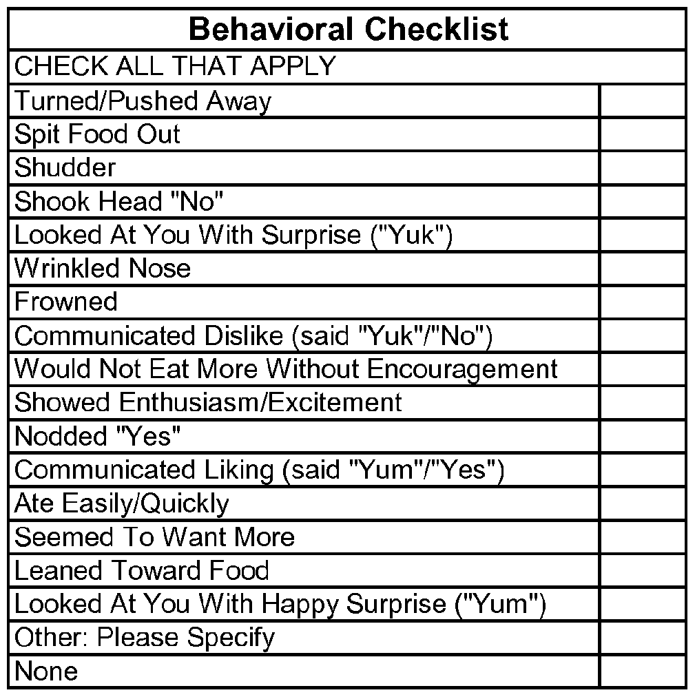 behavior list List of positive behavior skills accept consequences appropriately arrive promptly and prepared avoid acting impulsively be a responsible group member be in control of emotions be trustworthy, honest, and ethical clean up after self consider the contributions of others.