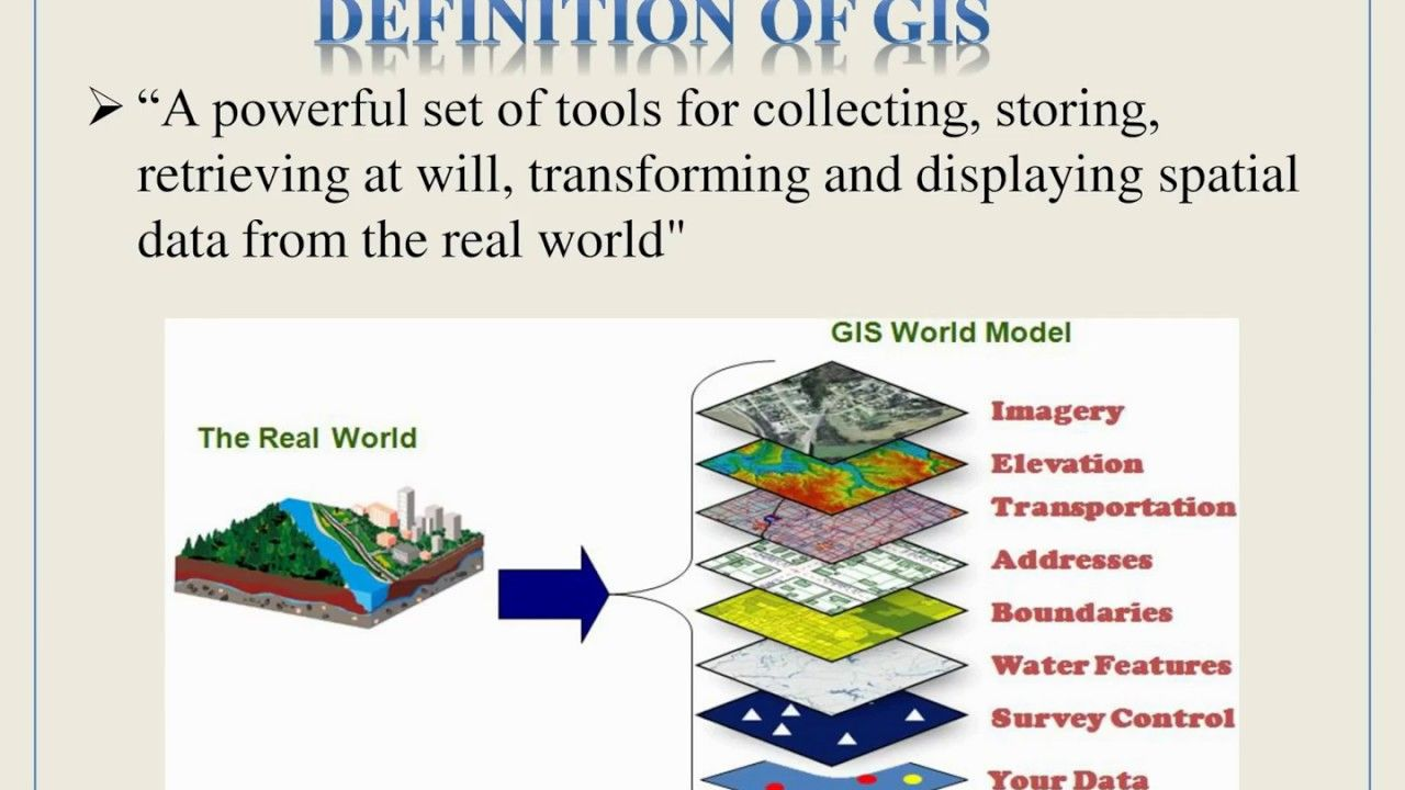 Research Proposal Of Assesment Of Water Quality Data Using Gis
