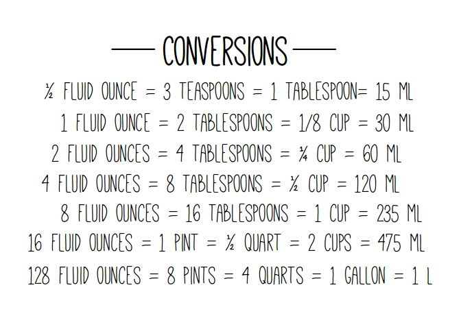 Turning It Home Kitchen Conversion Chart (Free Printable!) Get - Time Conversion Chart