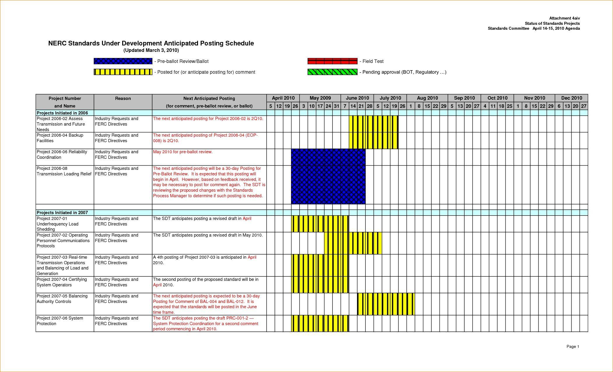 Unique Construction Project Schedule Template Excel Templates