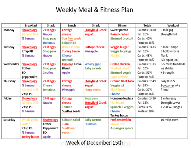 21 Day Fix Weekly Meal Plan