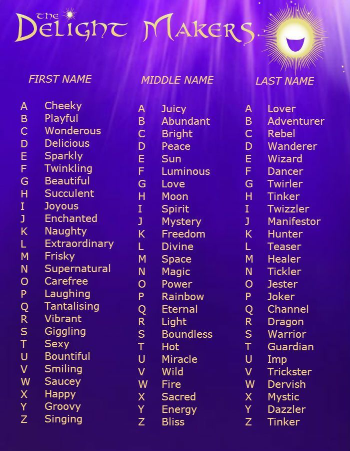 Pin by Barbara Campbell on games Funny names, Name maker