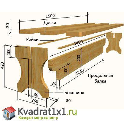 Садовая мебель стол и лавочки массив дерева – заказать на Ярмарке ... | 400x410