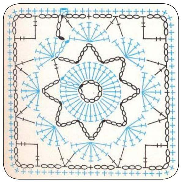 Receita Almofada com Squares Coloridos Camila | Szydełko - kwadraty ...