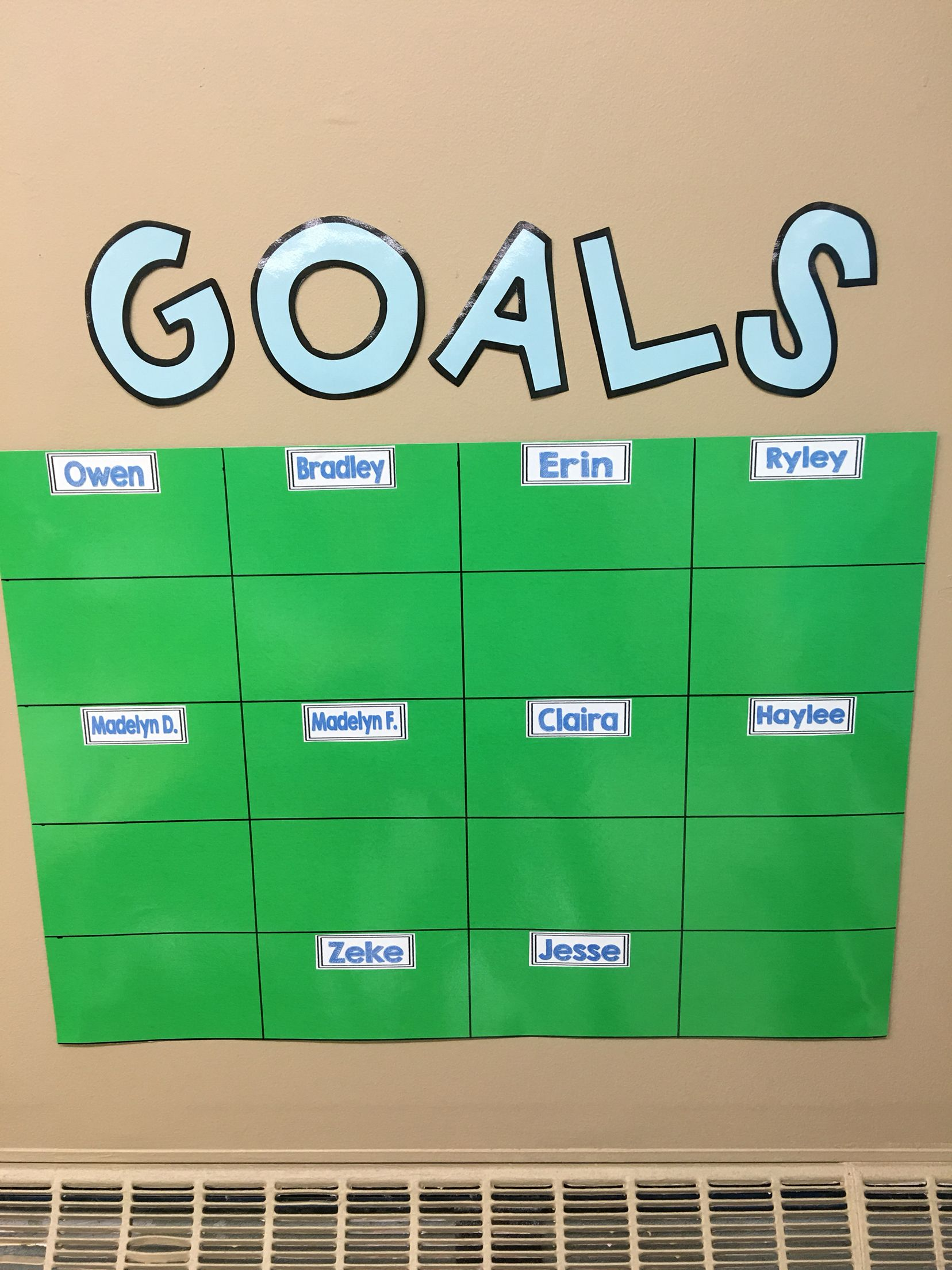 Small Group Goals Board Laminate Large Poster Board And Split Into Squares Write Student Names In Squares And Work With Student Goals Small Groups Goal Board