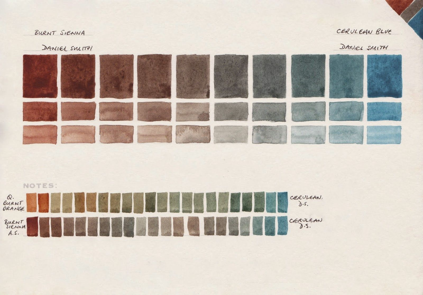 Jane Blundell: Watercolour Comparisons 4 - Burnt Sienna