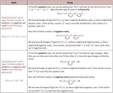Descartes Rule of Signs - Kuta Software Infinite Algebra 2 Name ...