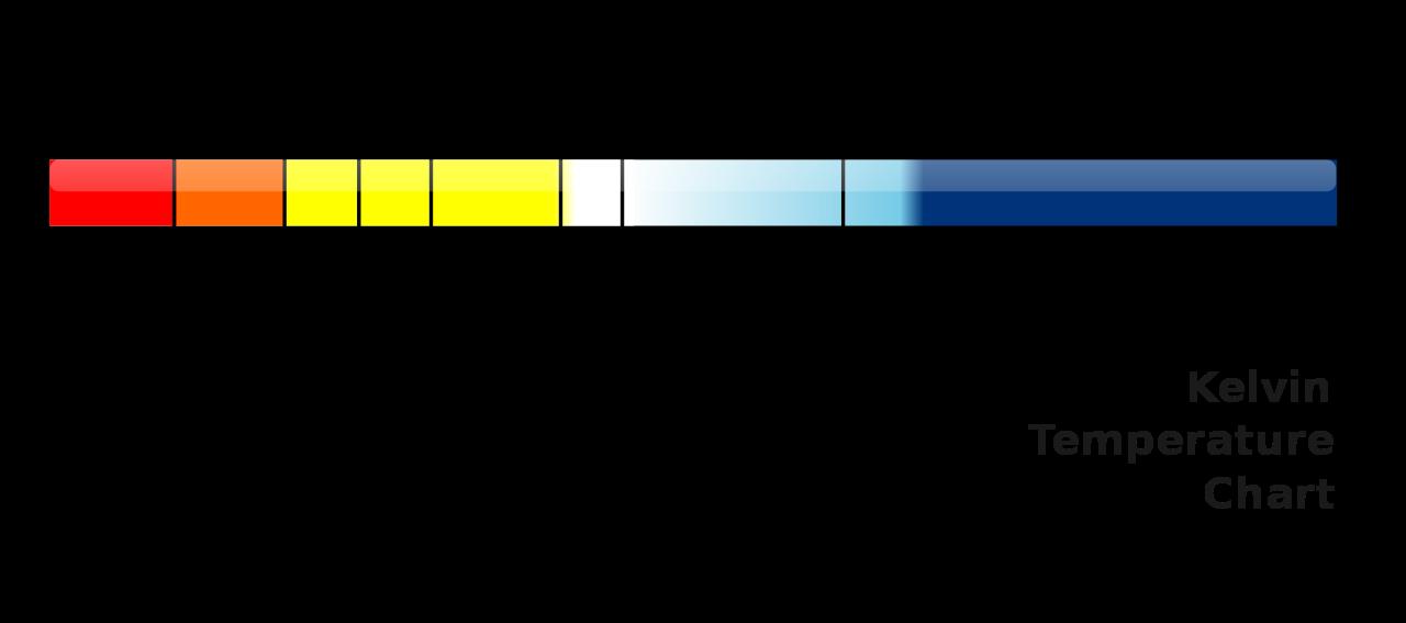 Kelvin Temperature Chart - Fluorescent lamp - Wikipedia, the free ...