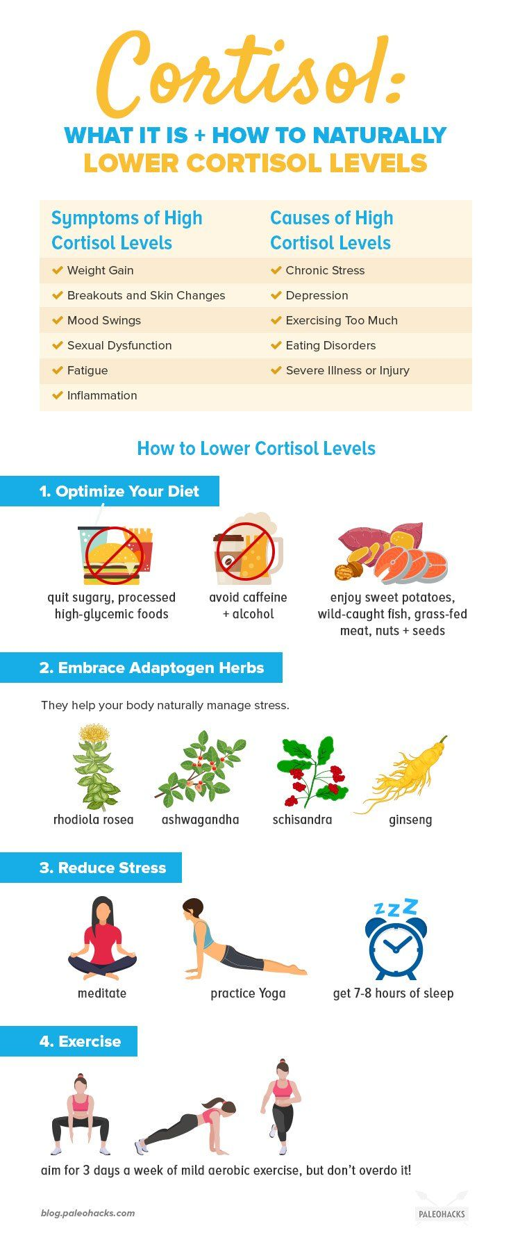 6 Signs Your Cortisol Levels Are Through the Roof (Plus