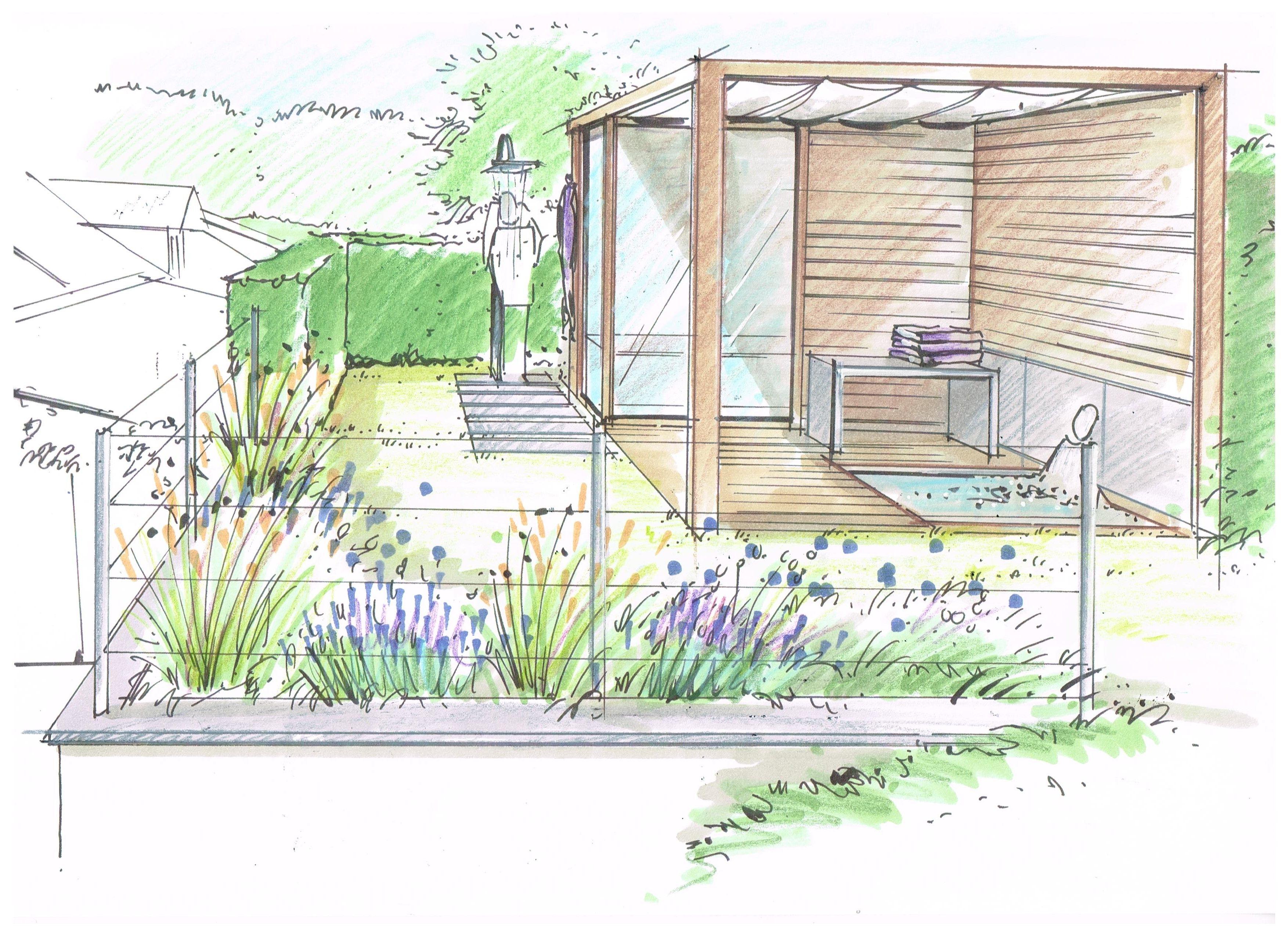 Perspektive Hausgarten Anne Munstermann Haus Und Garten Garten Garten Ideen