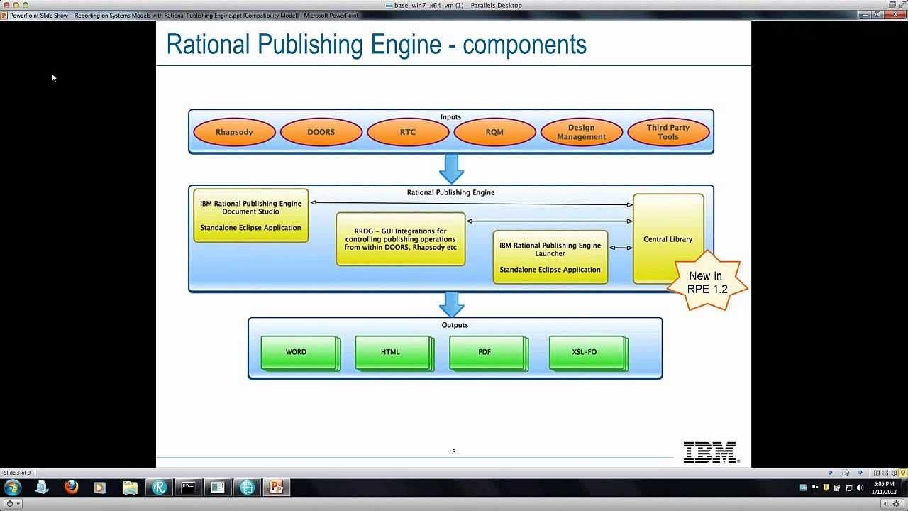 Creating reports on rhapsody models with rational publishing creating reports on rhapsody models with rational publishing engine v12 baditri Gallery