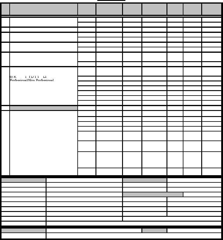 Assessment Form of BRTA (Registration, Fitness, Taxtoken