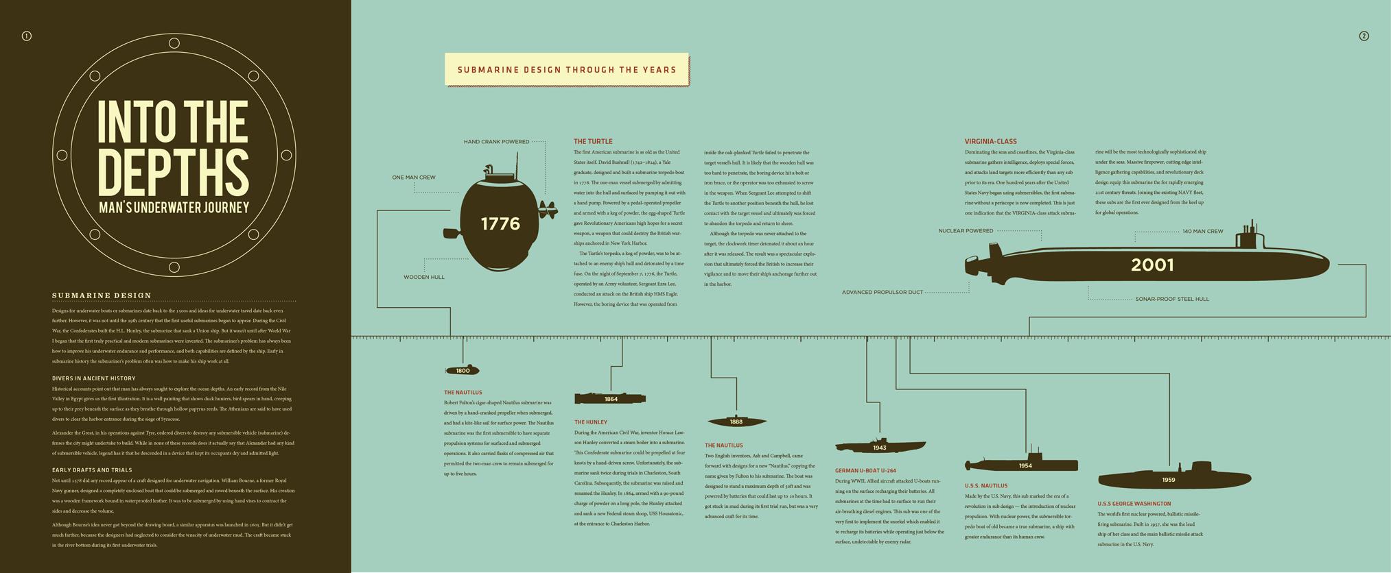 Submarine Infographic by Mac Tyler http://dribbble.com/shots/79196-Completed-Submarine-Infographic