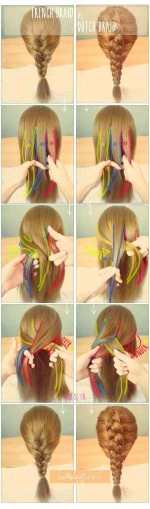 Basic Weaves And Braids Step By Guide For Beginners French Braided HairstylesEasy