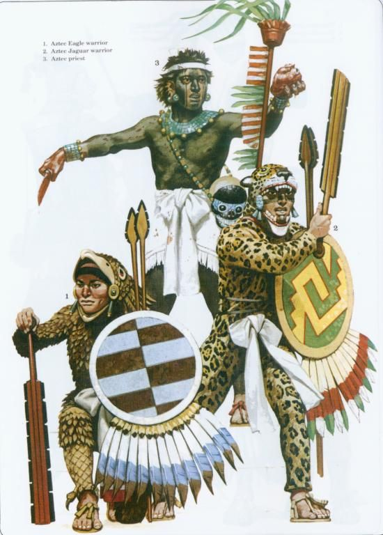 Inca Weapons And Armor