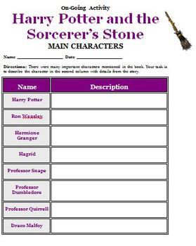 Harry Potter And The Sorcerer S Stone Main Characters Activity And Key Harry Potter Lessons Harry Potter Activities Harry Potter