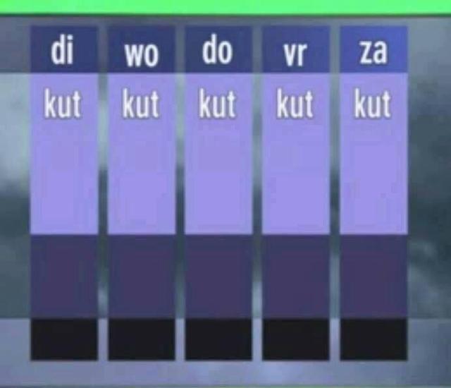't weer in Nederland...