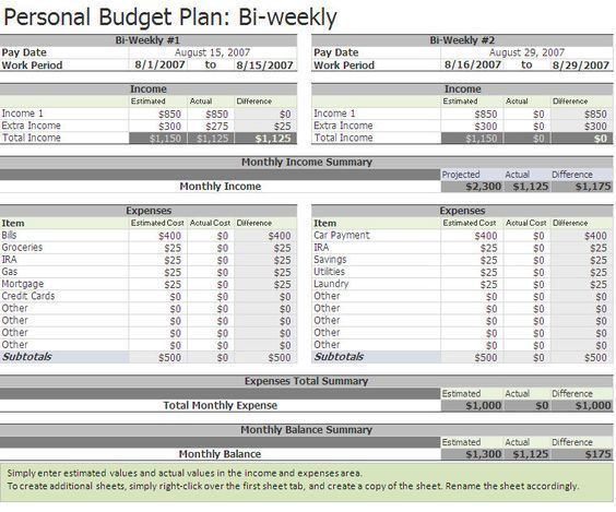 Free Biweekly Budget Excel Template #FinanceExcel Computer info - sample personal budget spreadsheet