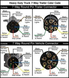 wiring diagram for semi plug google search autos pinterest rh pinterest com