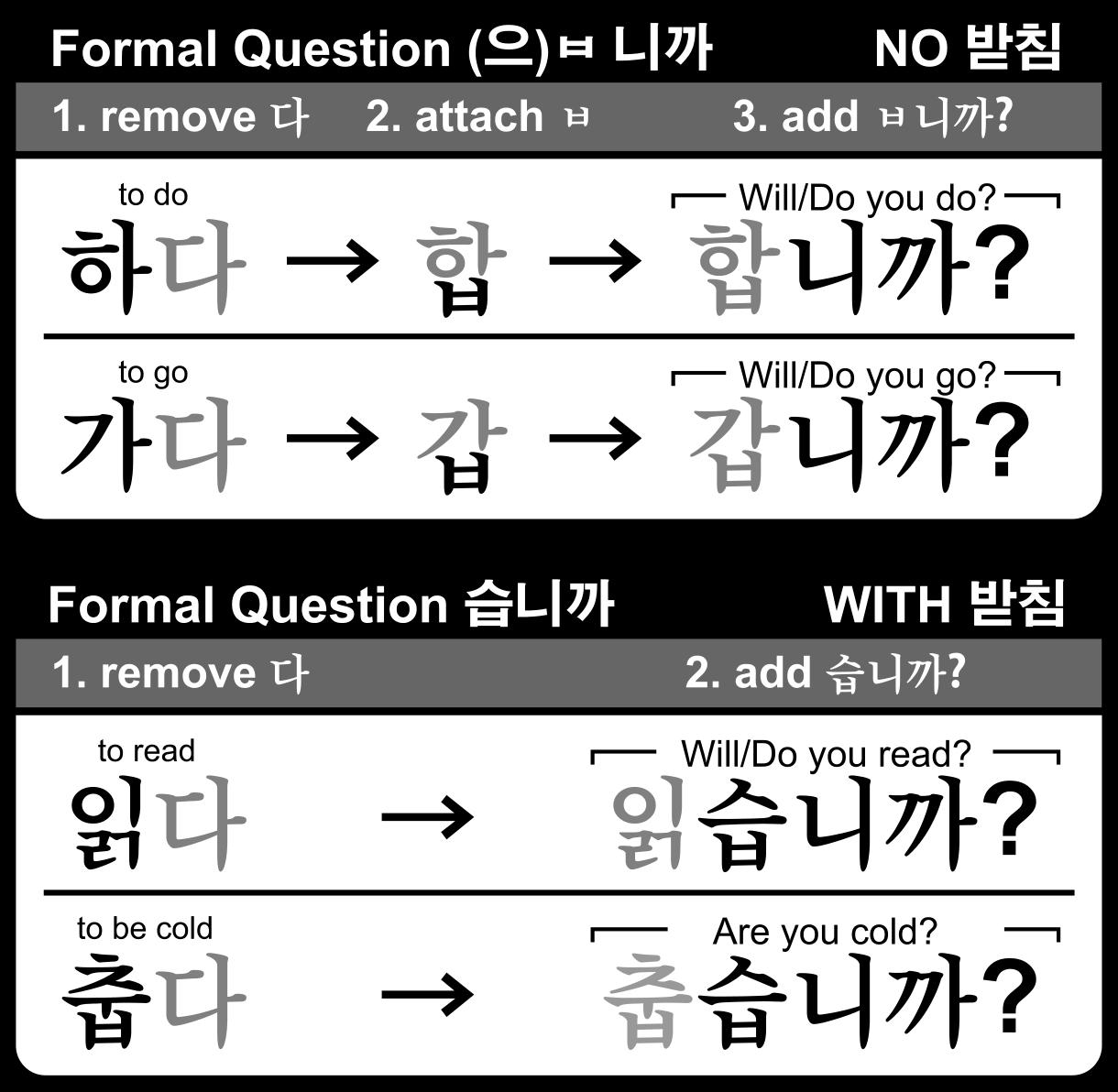 Pin Von May S Auf Koreanisch Mit Bildern
