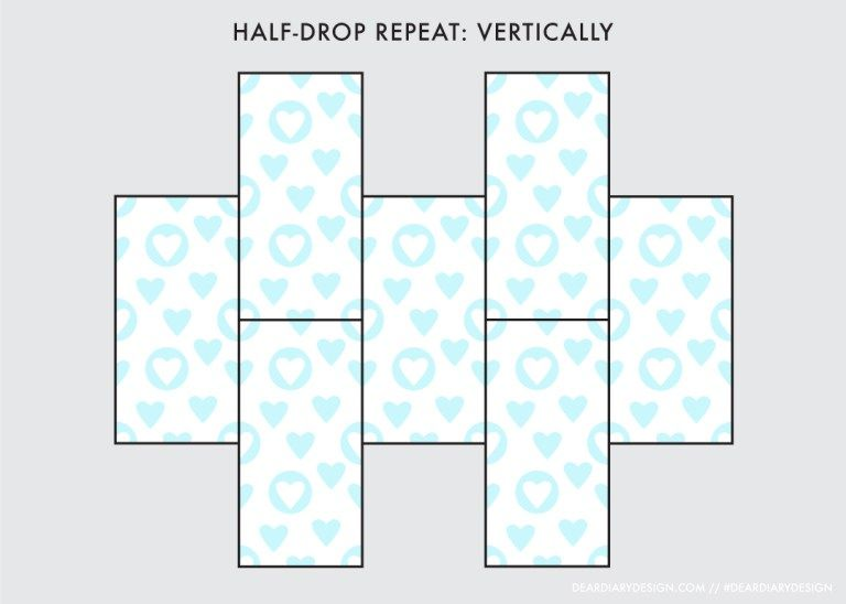 The Different Types Of Pattern Repeat Layouts Create Wander Inspire Design Basics Textile Design Pattern