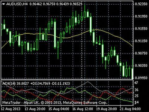Best intraday trading forex