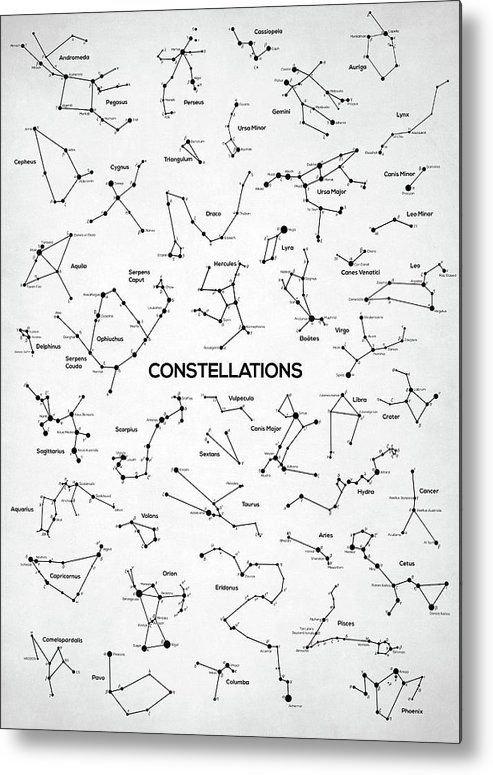 Photo of Constellations Metal Print by Zapista OU
