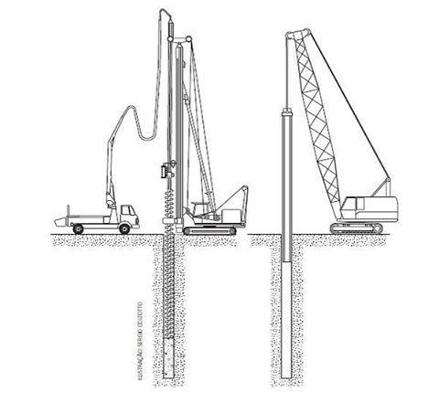 Estacas Tipo Helice Continua Monitorada Cada Vez Mais Utilizadas Em Areas Urbanas As Estacas Tipo Helice Conti Retaining Wall Technology Utility Pole