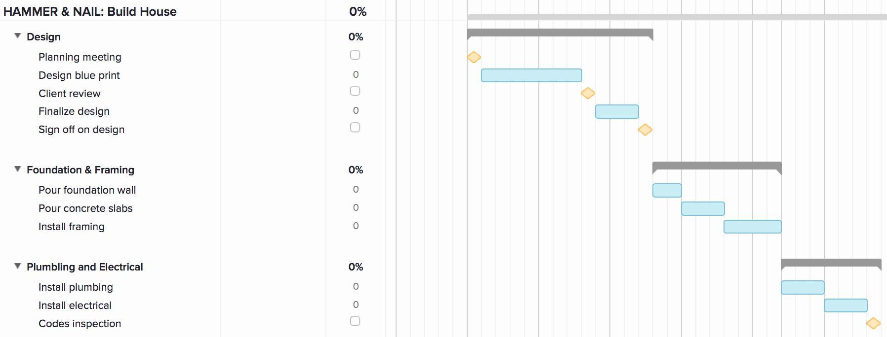 Gantt Chart Template Word 2016 In 2020 Gantt Chart Templates