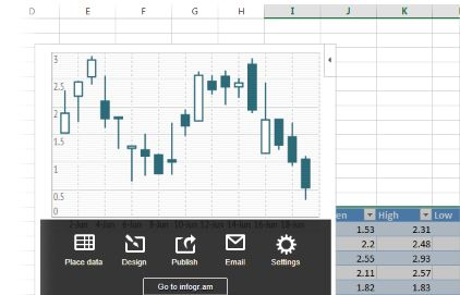 Infogram Charts For Excel Interactive Charts Chart Data Visualization