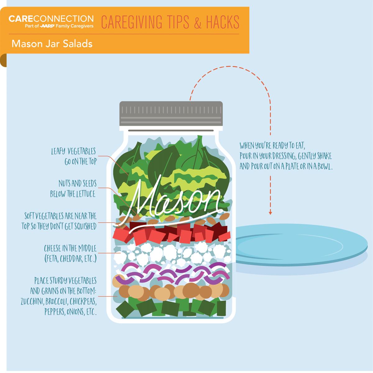 Store salad ingredients in a mason jar