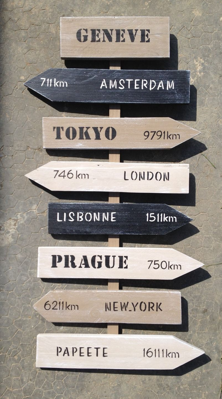 panneau de direction personnalisable avec fl u00e8ches en bois