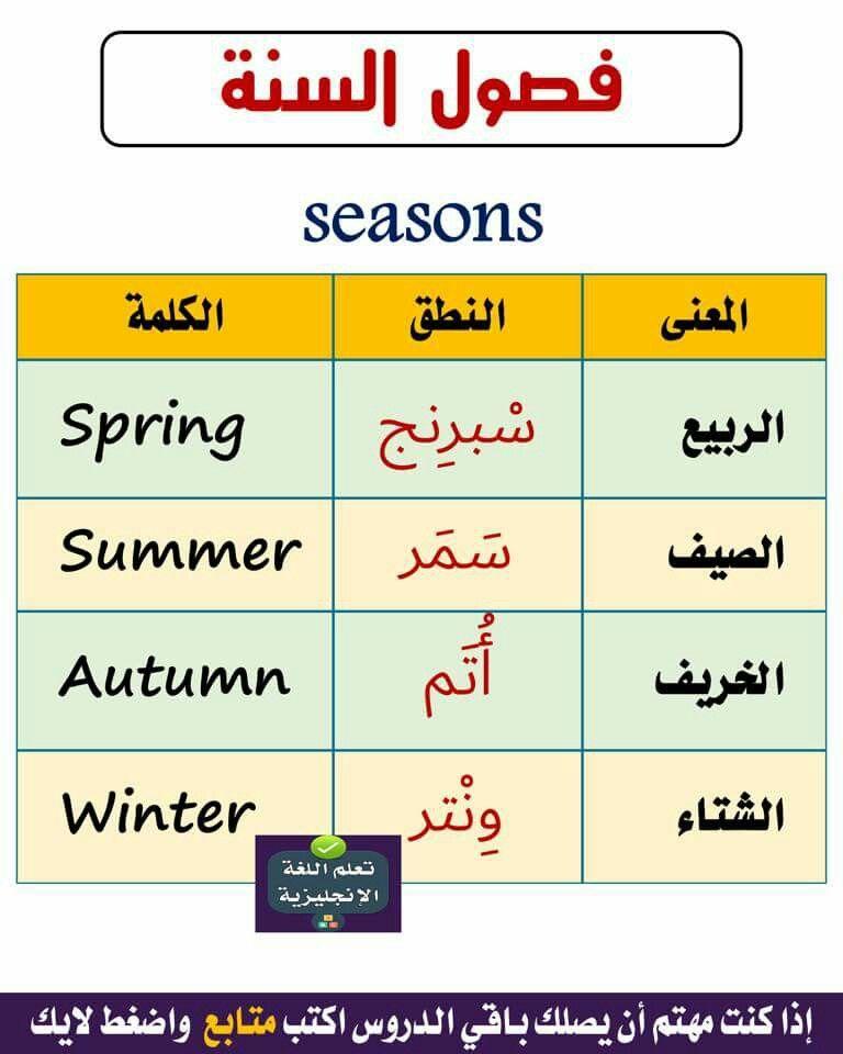 فصول السنه Learn English Vocabulary English Vocabulary Words English Language Learning Grammar