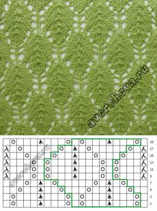 Model 633 frunze de simplu |  model de tricotat cu ace director