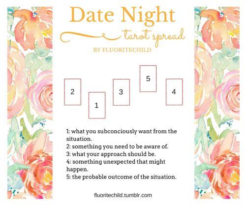 Online dating i rawalpindi