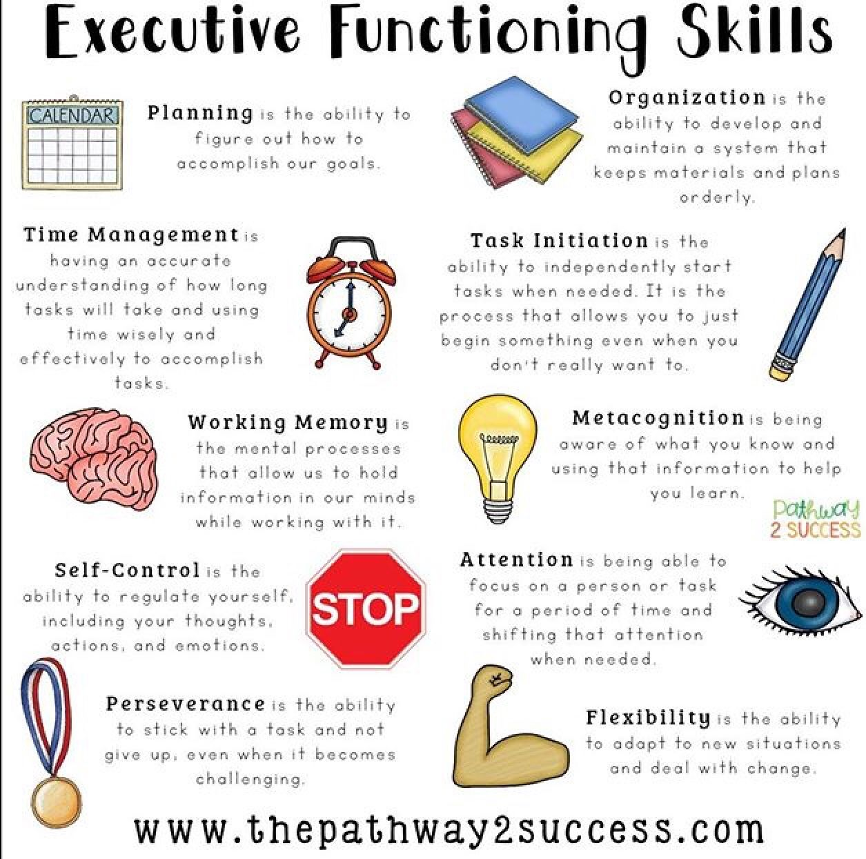 Pin By Lizzy Clem On Diverse Learners Executive Functioning Skills Executive Functioning Metacognition