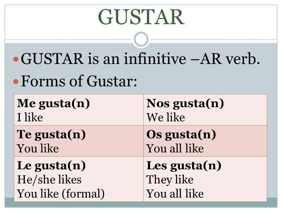 Chapter 5 The Verbs Interesar, Aburrir & Gustar - YouTube |Gustar Forms