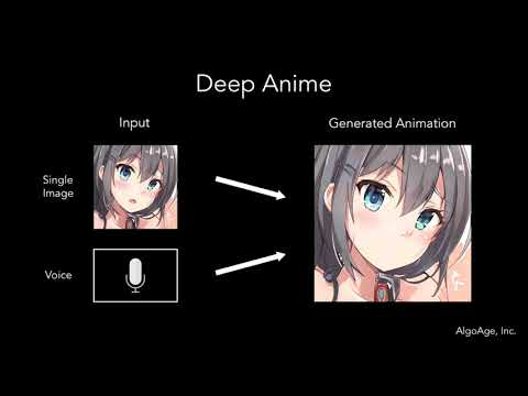 deepanime generate character animation from a single image youtube in 2021 animation animated characters anime