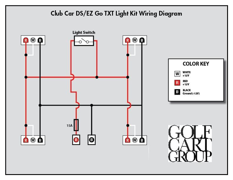 golf cart motor wiring diagram club car light wiring diagram on 36v electric golf cart wiring club car light wiring diagram