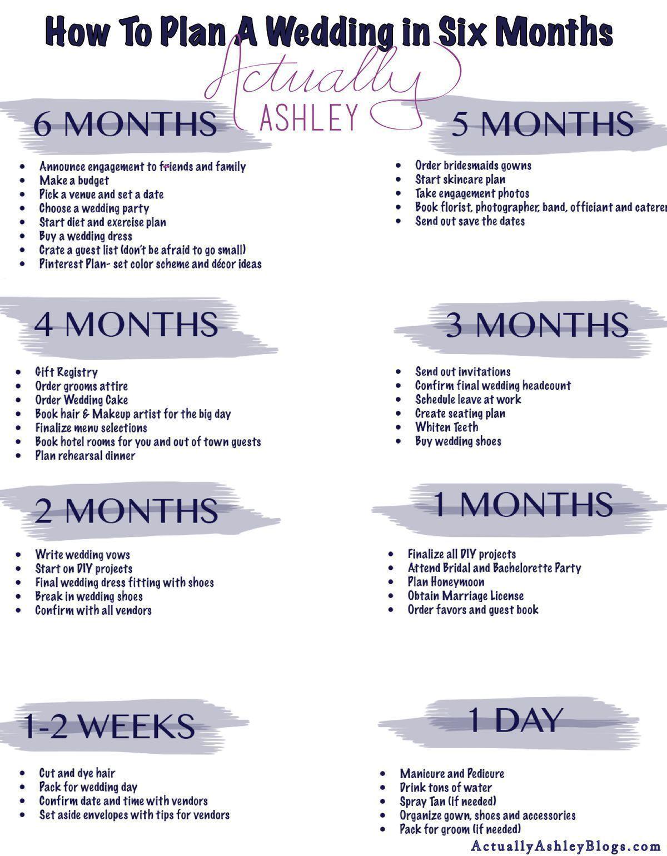Nice Wedding Planning Timeline Best Photos
