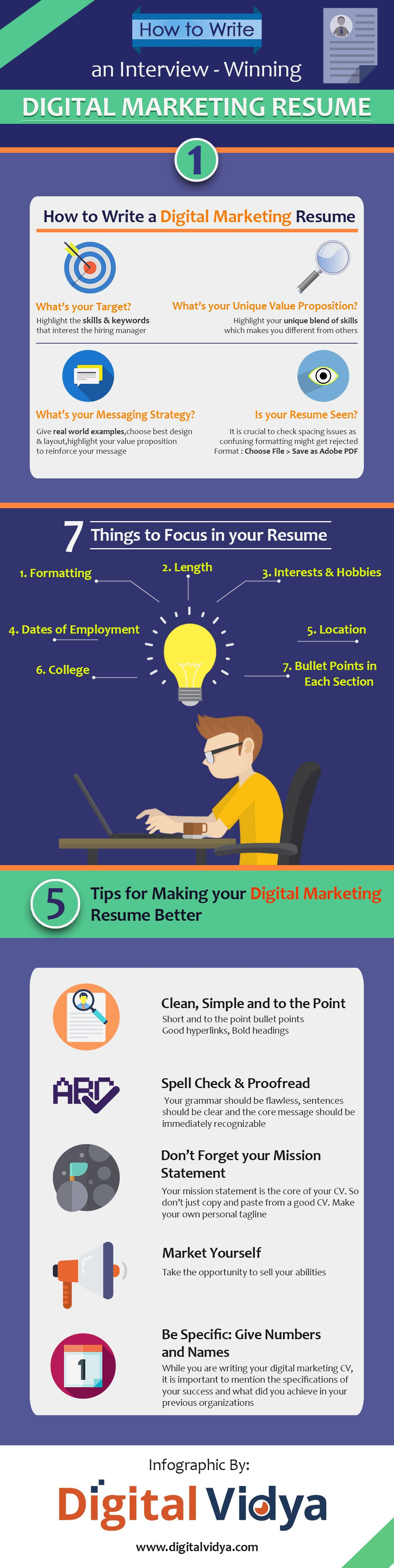 10 must have skills for a digital marketing manager in