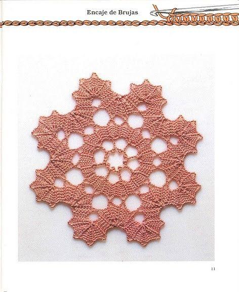 Patrones Crochet: Clase y Patrones Encaje de Brujas | puntillas y ...