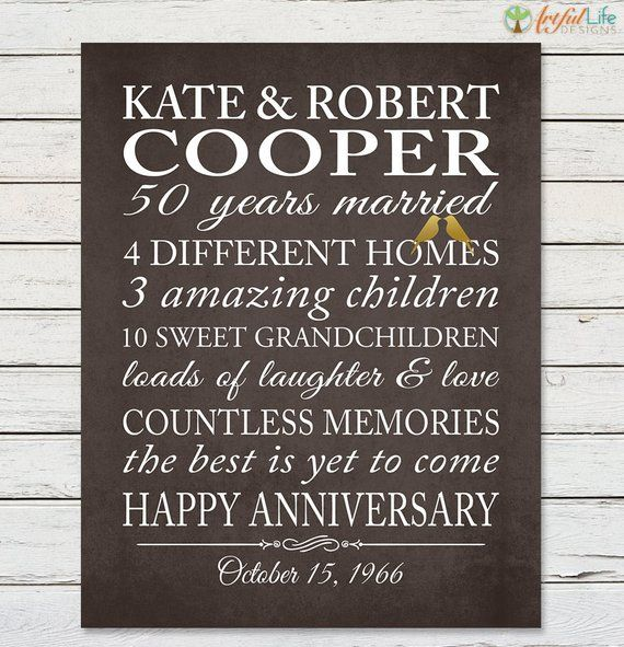 Gifts For Grandparents 50th Wedding Anniversary: 50th GOLDEN ANNIVERSARY, Grandparents 50th Anniversary