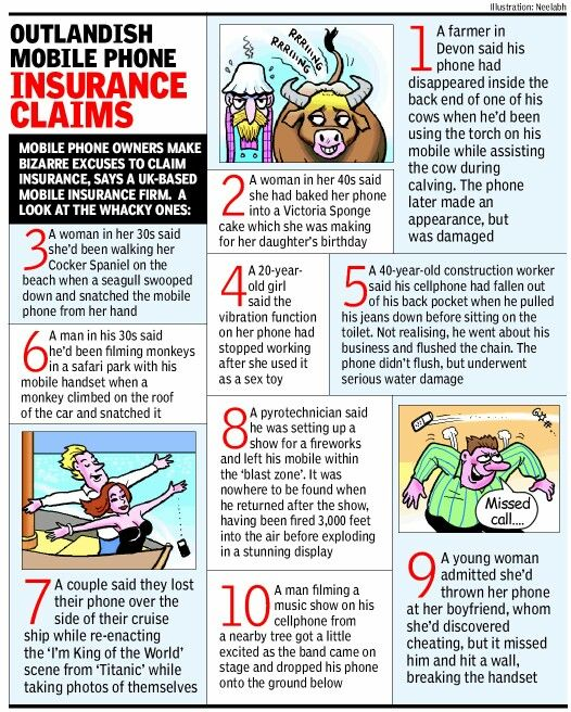 Outlandish Cellular Insurance Claims Humor Insurance Funny Health Insurance Humor Insurance Health Education Lessons