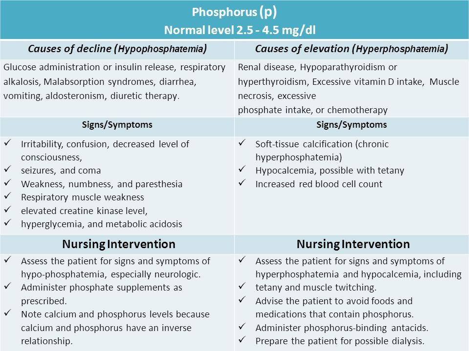 image result for hyperphosphatemia signs and symptoms chart