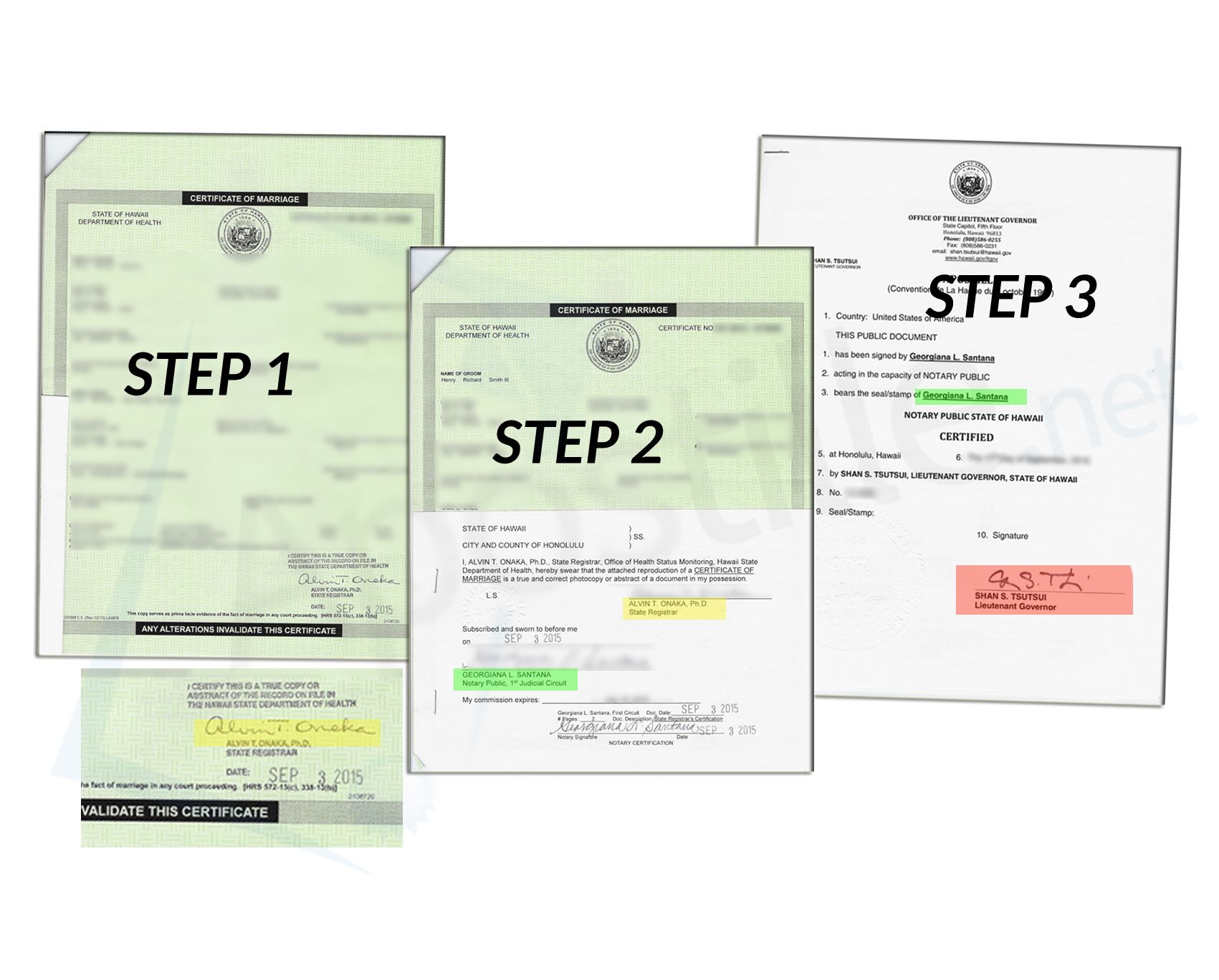3 steps to obtain an apostille in Hawaii   State of Hawaii Sample ...