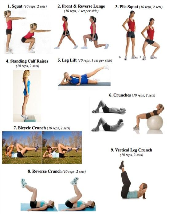 What Are The Key Muscles To Build And Workout