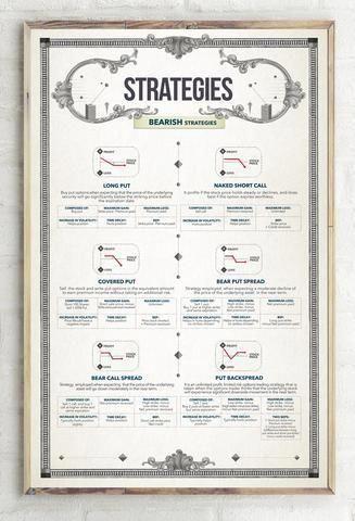 Best stock options brokers